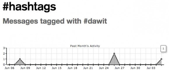 hashtag-dawit